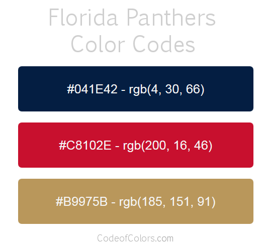 Florida Panthers Team Color Codes