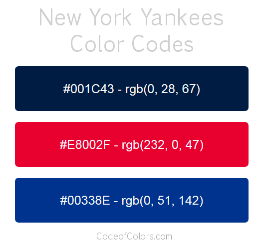 New York Yankees Team Color Codes