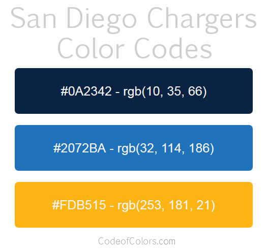 San Diego Chargers Colors Hex And Rgb Color Codes
